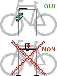 Vélos bien attachés